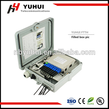Venkovní PLC box